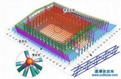 钢结构资质代办费用的影响因素?