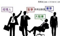 公司注册监事人作用及职责