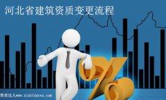 河北省建筑资质变更流程